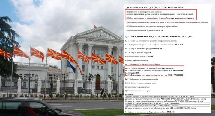 """(ФОТО) Кампања """"Седи дома"""" додека тие шетаат: Владата потрошила половина милион евра за хотели и авионски карти"""